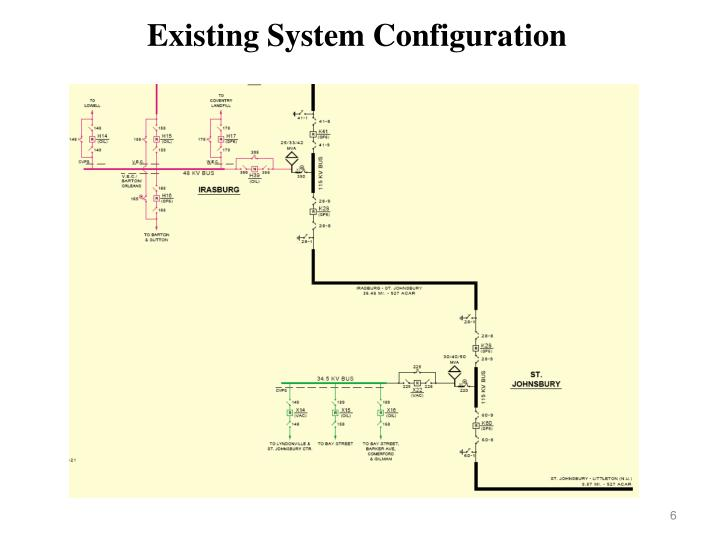Existing System Configuration