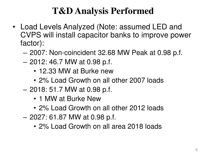 T&D Analysis Performed