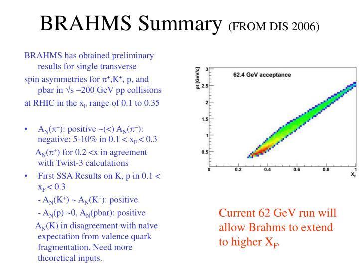 BRAHMS Summary