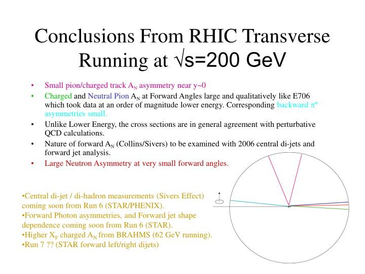Conclusions From RHIC Transverse Running at