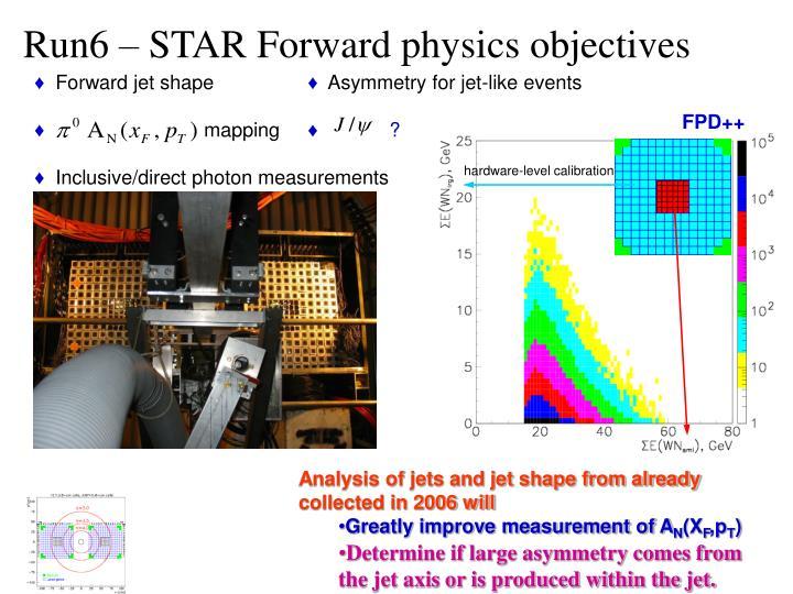 Run6 – STAR Forward physics objectives