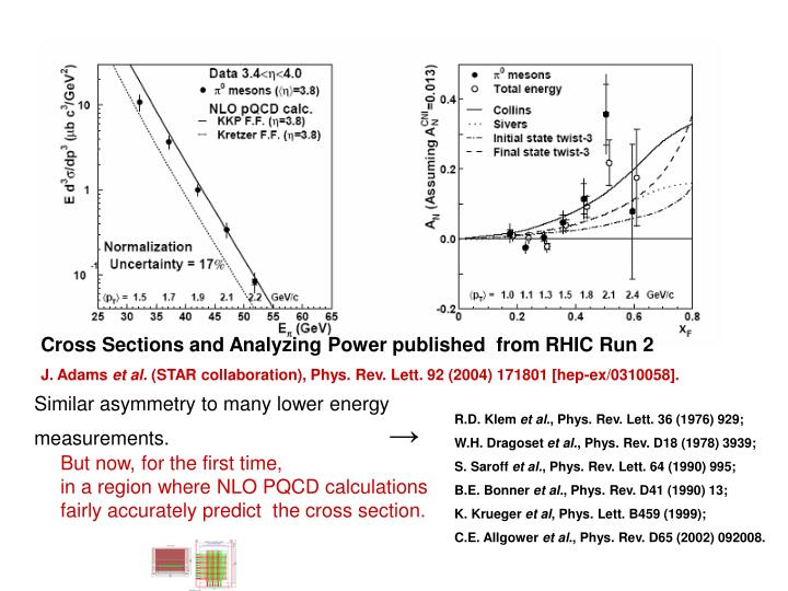 Cross Sections and Analyzing Power published  from RHIC Run 2