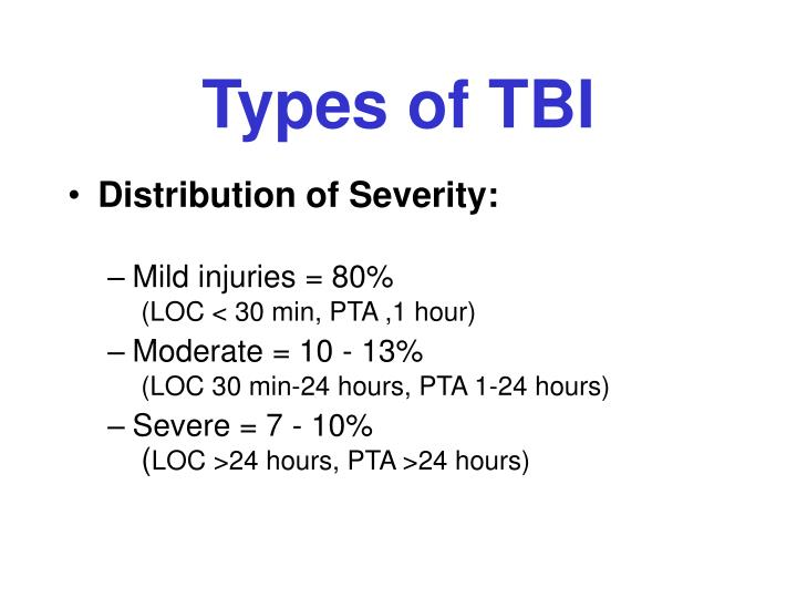 Types of TBI