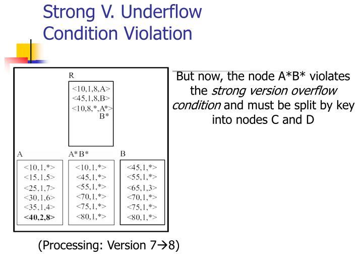 Strong V. Underflow