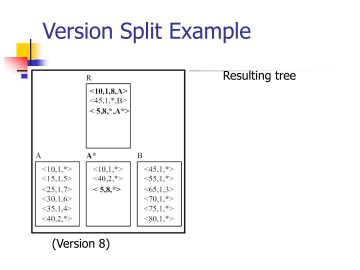 Version Split Example