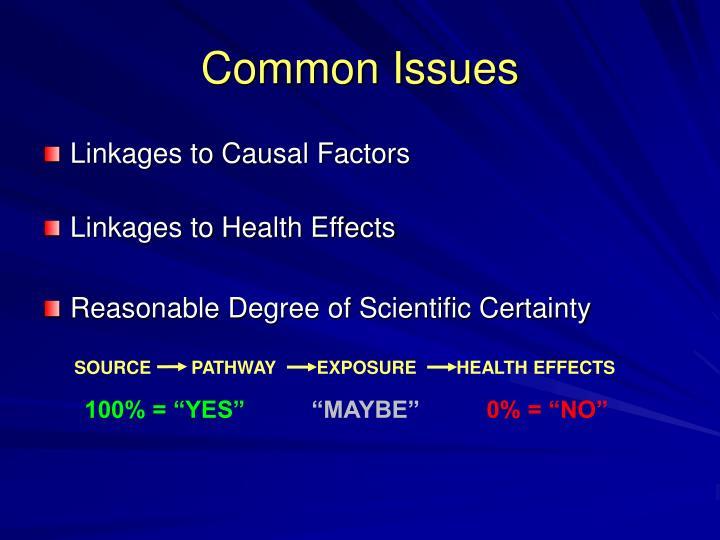 SOURCE        PATHWAY        EXPOSURE        HEALTH EFFECTS
