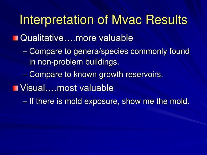 Interpretation of Mvac Results