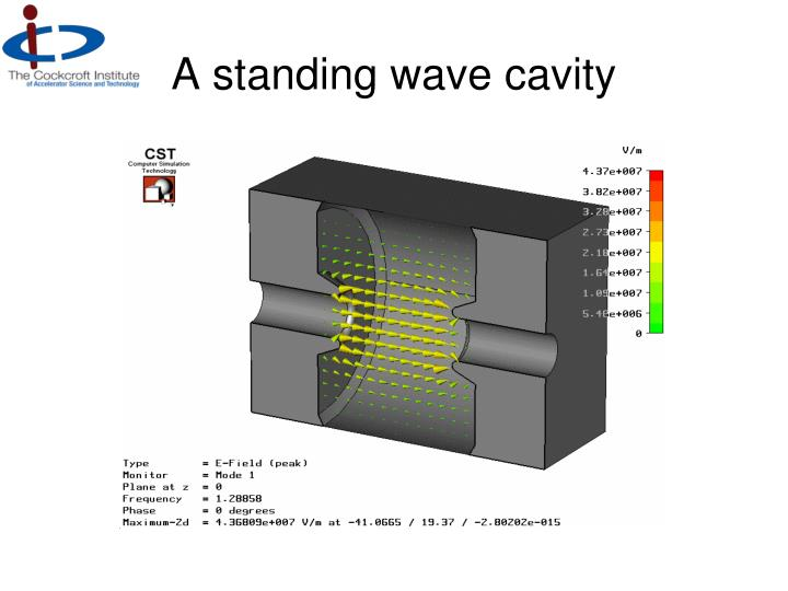 A standing wave cavity