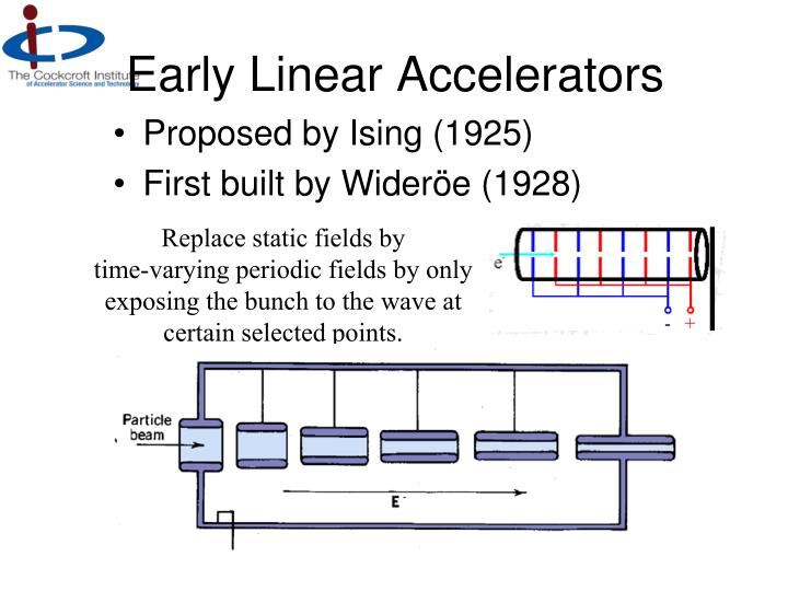 Early Linear Accelerators