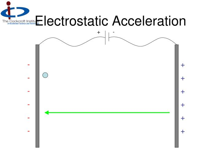 Electrostatic acceleration