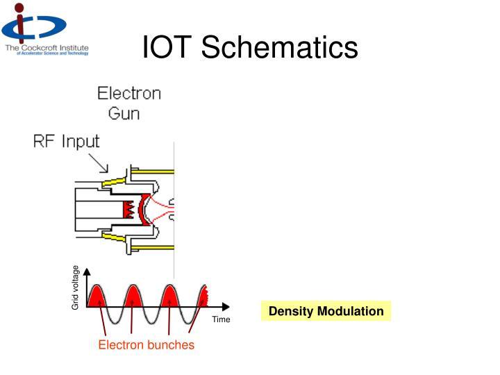 IOT Schematics