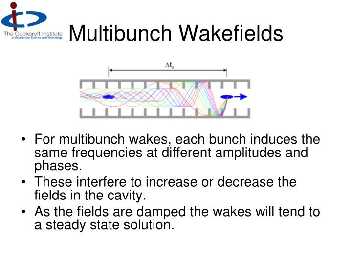 Multibunch Wakefields
