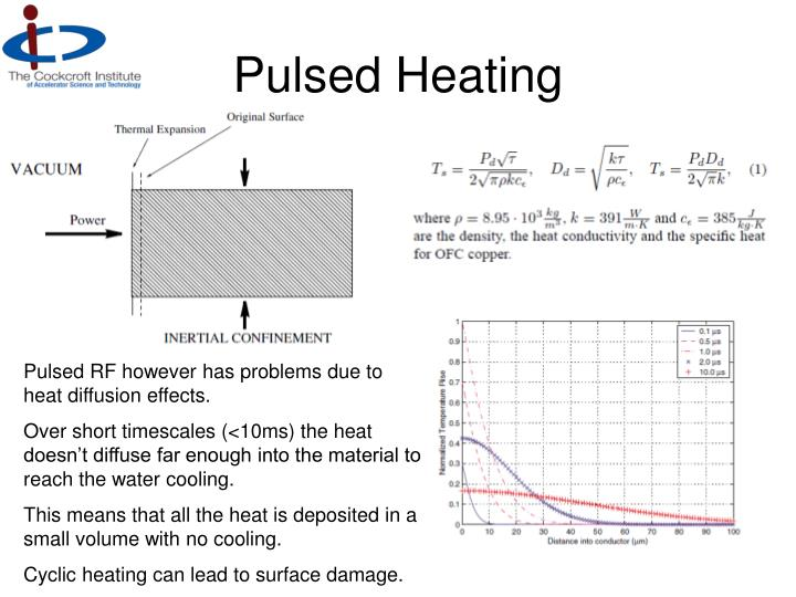 Pulsed Heating