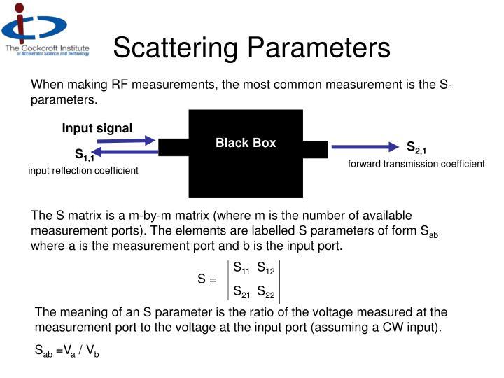 Scattering Parameters