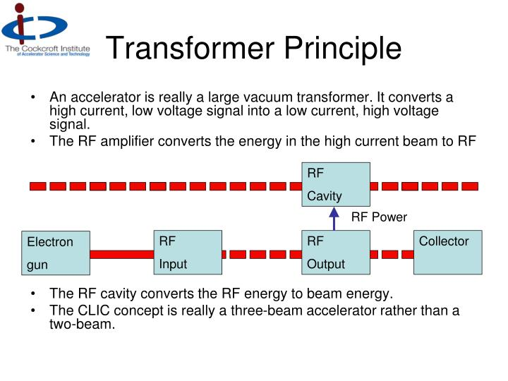 Transformer Principle