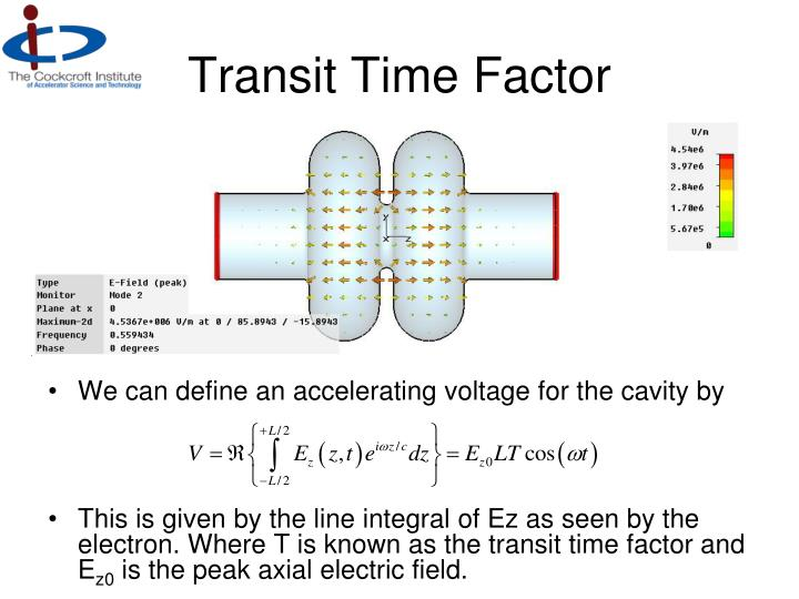 Transit Time Factor