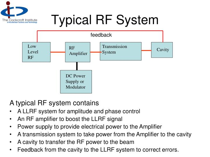 Typical RF System
