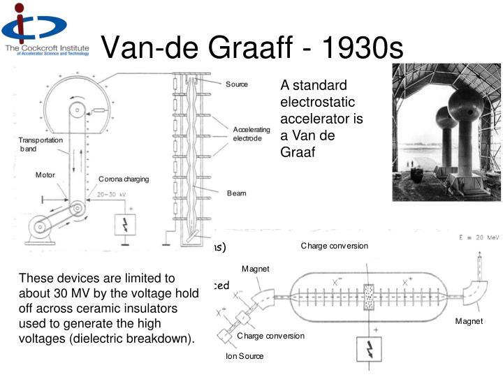 Van-de Graaff - 1930s