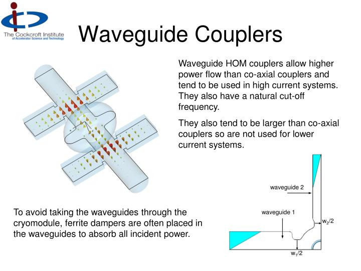 waveguide 2