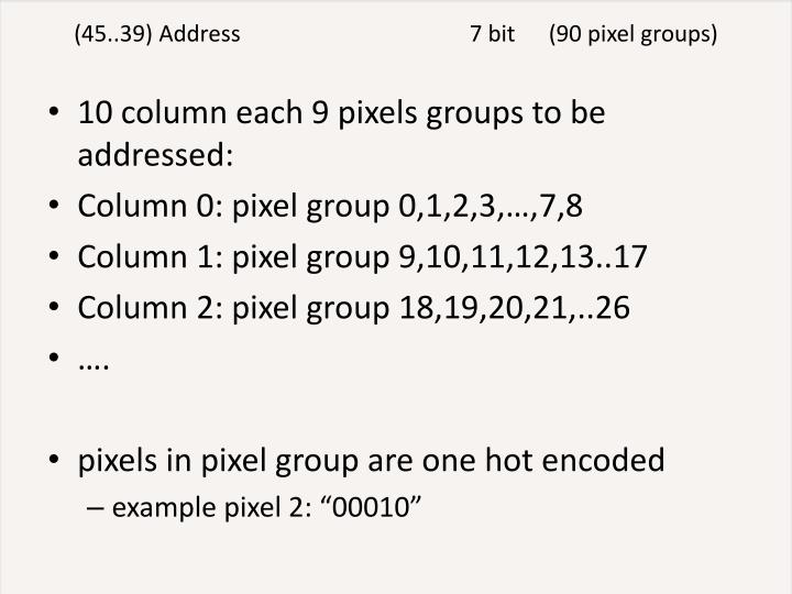 (45..39) Address						7 bit	(90 pixel groups)