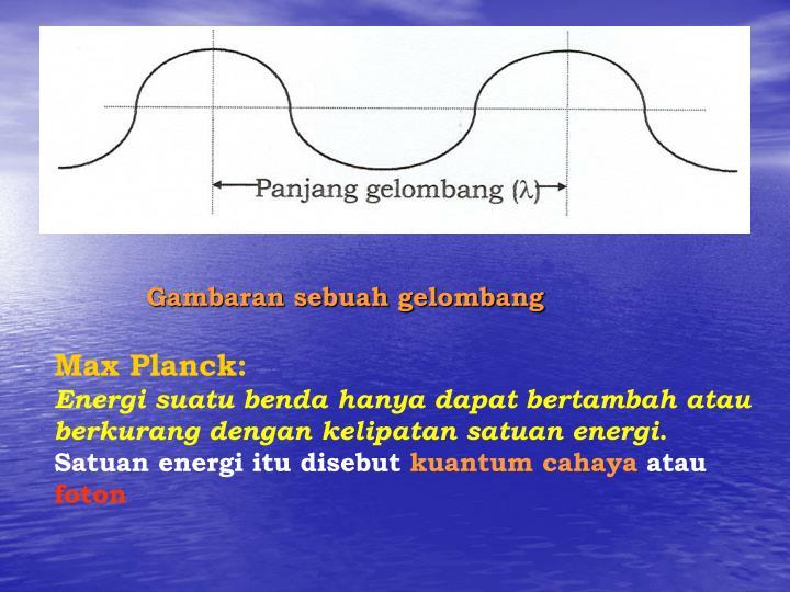 Gambaran sebuah gelombang