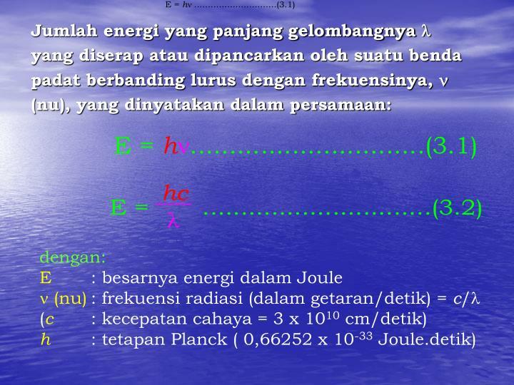 Jumlah energi yang panjang gelombangnya