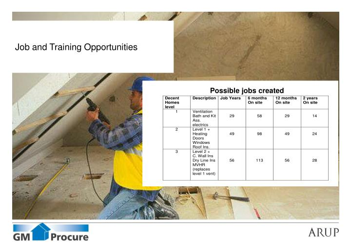 Job and Training Opportunities