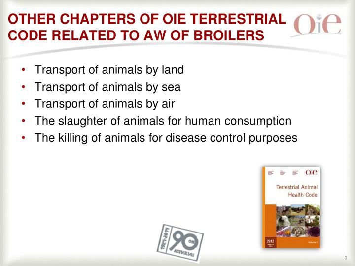 OTHER CHAPTERS OF OIE TERRESTRIAL CODE RELATED TO AW OF BROILERS