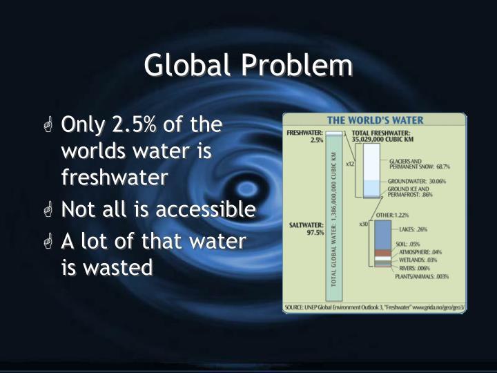 Global Problem