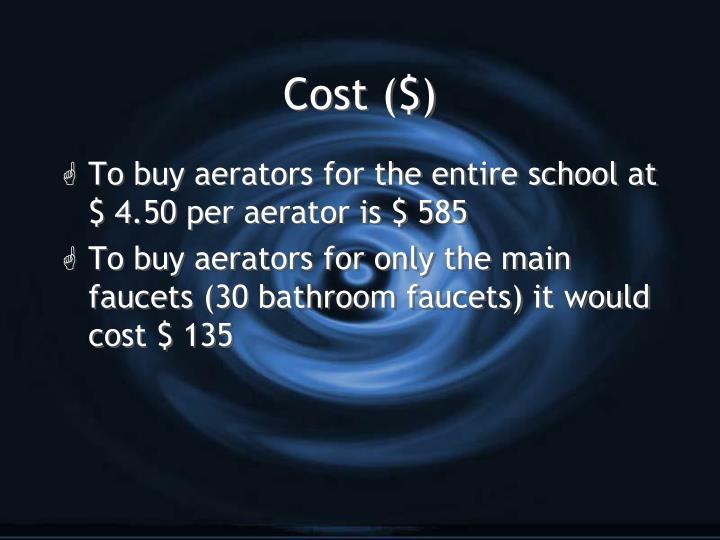 Cost ($)