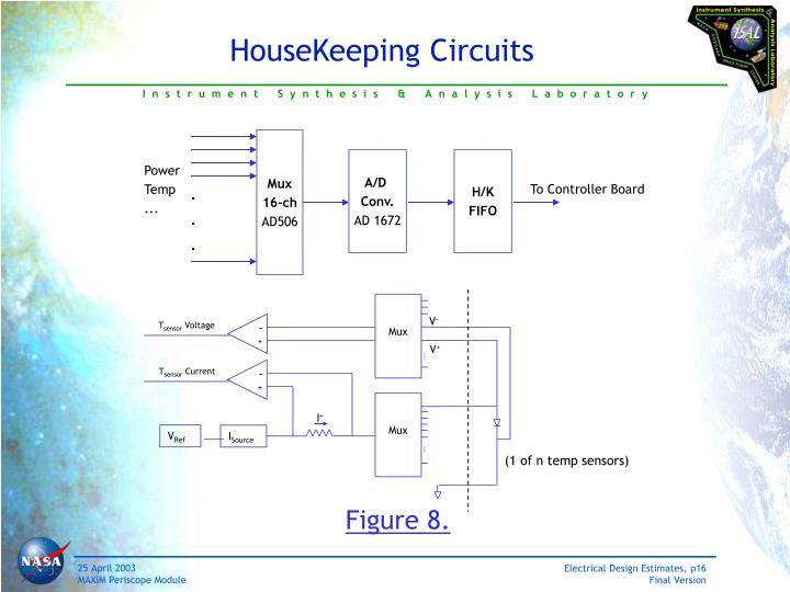 HouseKeeping Circuits