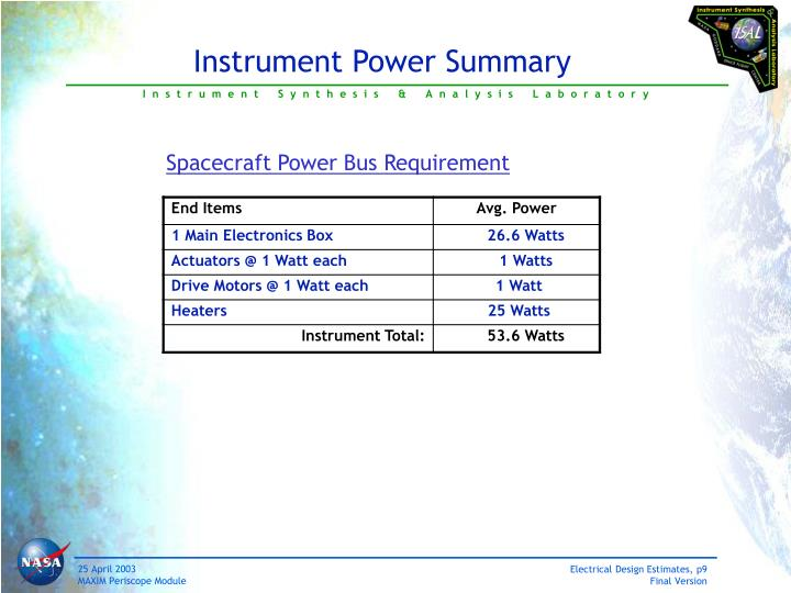 Instrument Power Summary