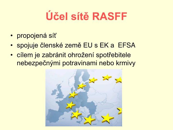 Účel sítě RASFF