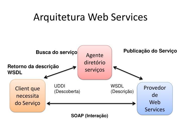 Arquitetura Web Services