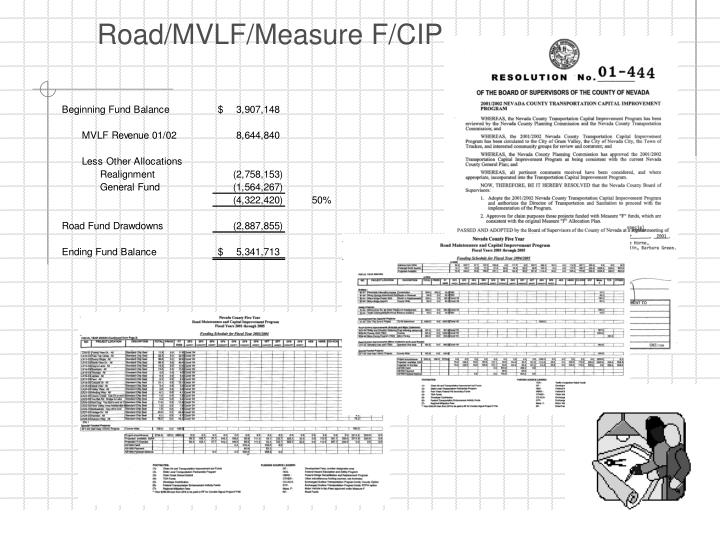 Road/MVLF/Measure F/CIP