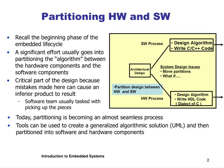 Partitioning hw and sw