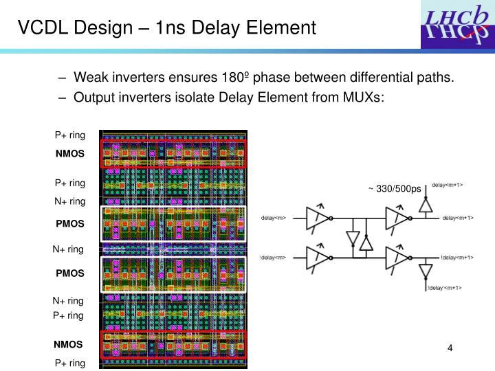 VCDL Design – 1ns Delay Element