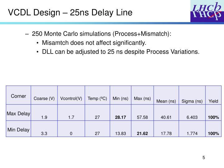 VCDL Design – 25ns Delay Line
