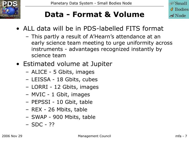 Data - Format & Volume