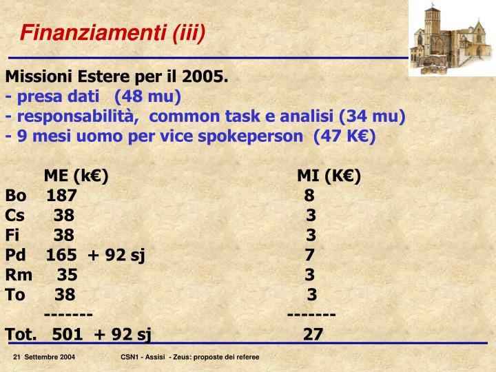 Finanziamenti (iii)