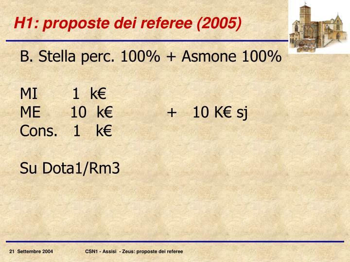 H1: proposte dei referee (2005)