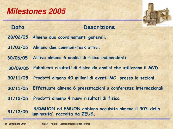 Milestones 2005