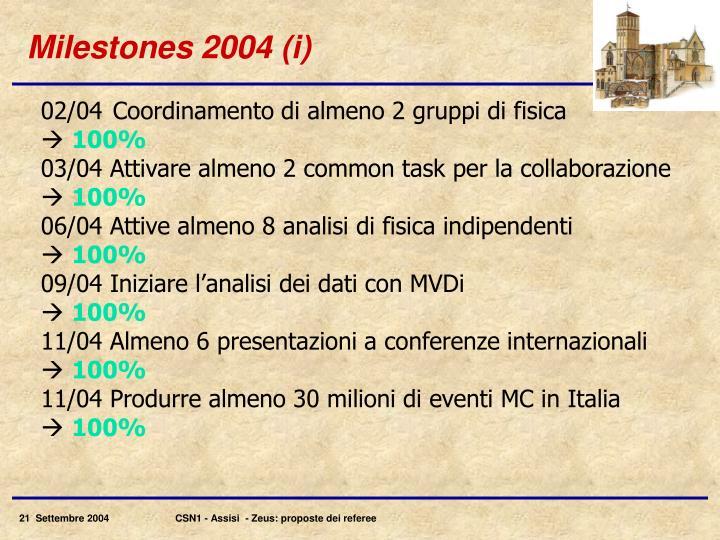 Milestones 2004 (i)