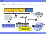 amm creates an intelligent network with bi directional communication