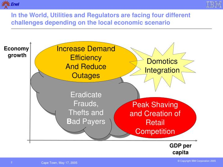 In the World, Utilities and Regulators are facing four different challenges depending on the local e...