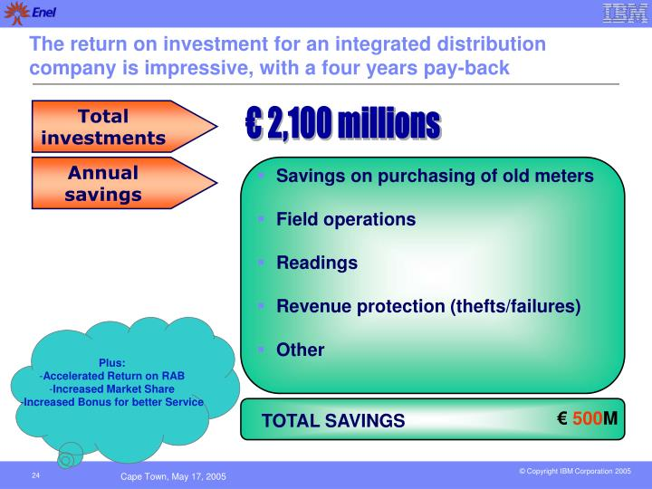 The return on investment for an integrated distribution company is impressive, with a four years pay-back