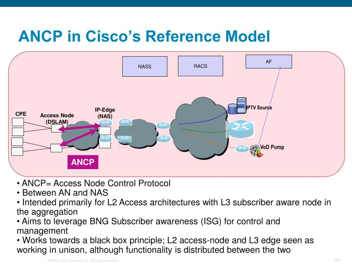 ANCP in Cisco's Reference Model