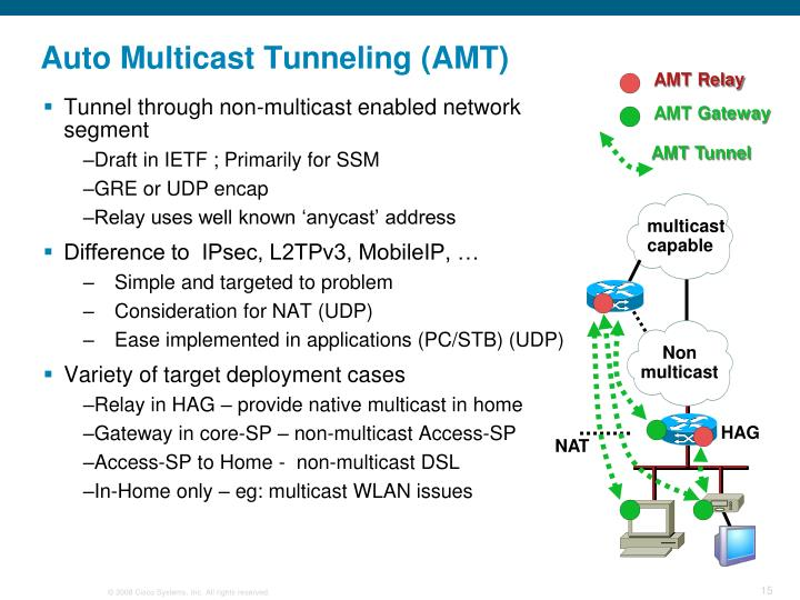 Auto Multicast Tunneling (AMT)
