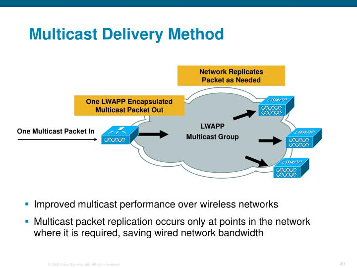 Multicast Delivery Method
