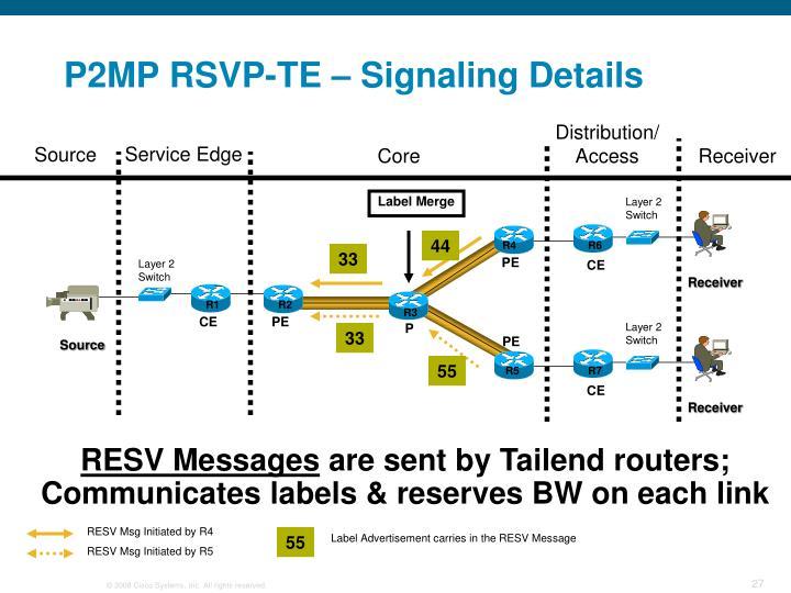 P2MP RSVP-TE – Signaling Details